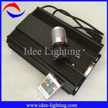 fiber optic 75W LED light engine