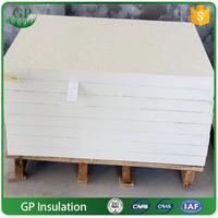 ceramic factory of ceramic fiber board in zibo china