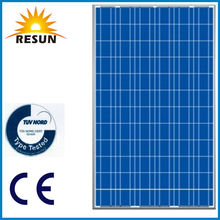 TOP 300W solar panel pakistan lahore and solar panels import