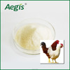 health protection experts,lysozyme poultry chicken feed additive