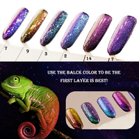 Alibaba high quality chameleon color changing uv nail gel glue nail printer