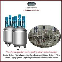 synthetic polymer paint production machinery