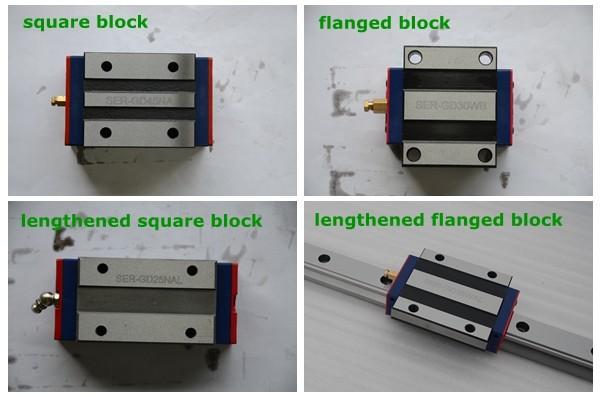 Ser Gd20nal High Speed Linear Motion Motor Cross Linear