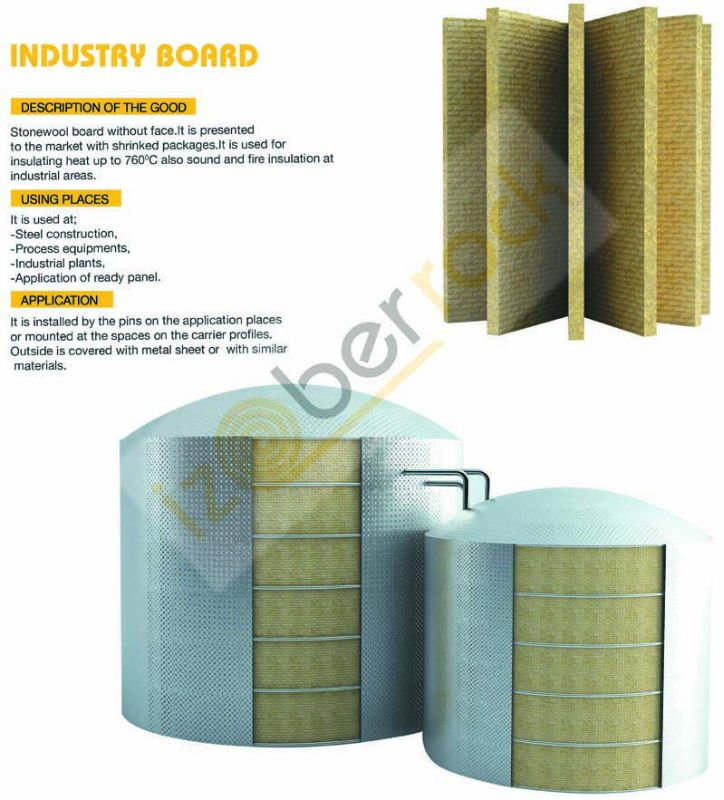 Rock Wool - Industry Board