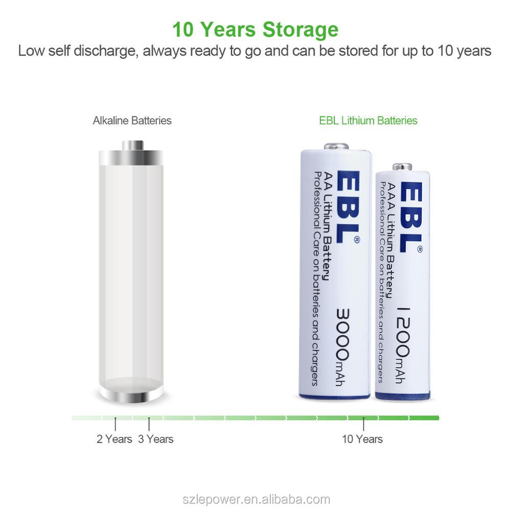 Eco-friendly Long Lasting EBL AAA Battery Lithium Ion 1.2V 1200mah Batteries Battery