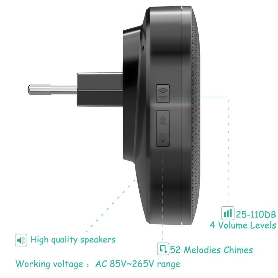 SMATRUL New Waterproof Wireless Doorbell EU Plug 300M Remote smart Door Bell Chime ring 1 2 button 1 2 3 receiver no battery Deaf Gorgeous lighting black 6