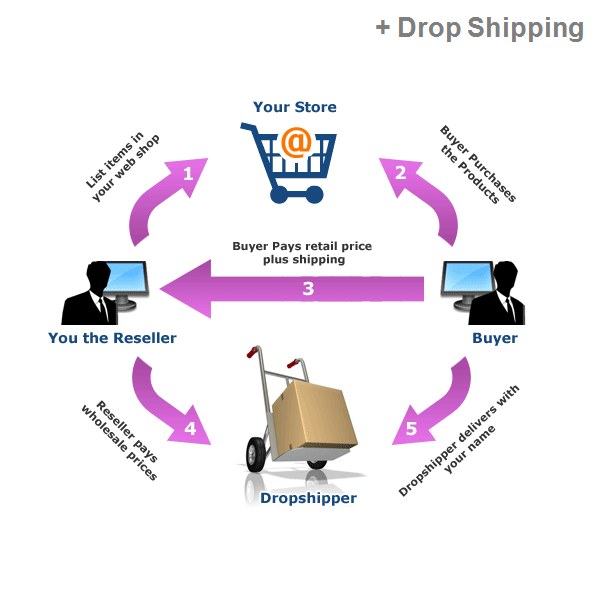 Consolidation Amazon Shipping Service from Shenzhen China -Skype: colsales12