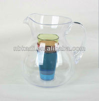 Plastic Kettle set