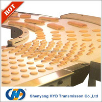 China customized light duty conveyor belt for food industry