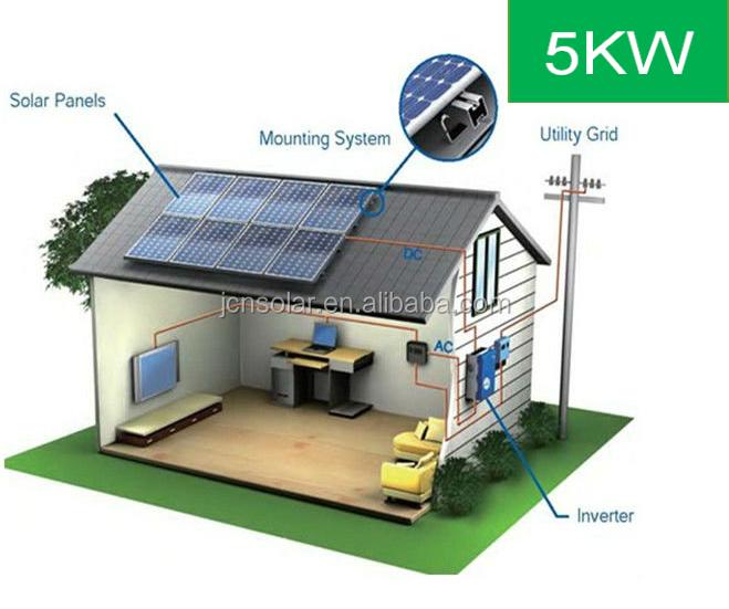 List Manufacturers Of Solar Panel Plant Buy Solar Panel