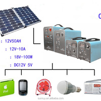 2016 Portable Solar Power For Home