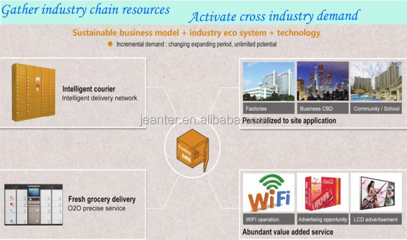 2017 China Intelligent Parcel Delivery Locker Hot Sale Steel ...