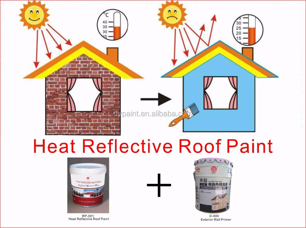 Heat insulation reflective Roof paint