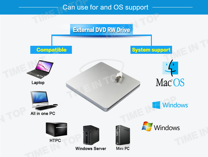 USB2.0 Slot in External DVD-RW Drive