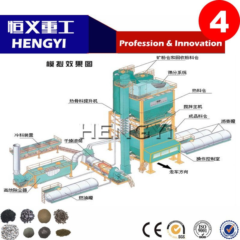 2015 New product/Factory direct sell/High quality elba concrete batching plant
