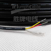 3 Core 28 AWG UL2547 Multi-Conductor PVC insulation spiral Shielded Cable 300V 80C