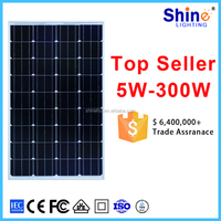 100W High Conversion Factory Price Folding Portable Sunpower Solar Panel
