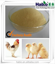 Complex enzyme for chicken feed additives