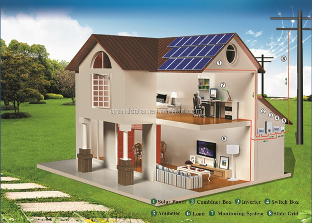 HIGH EFFICIENCY 3KW 220VAC <strong>SOLAR</strong> ON GRID INVERTER 50/60HZ DC TO AC GRID TIE INVERTER <strong>SOLAR</strong> SYSTEM INVERTER