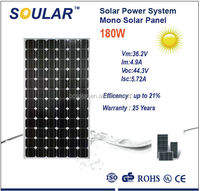 A-grade Cell High Efficiency Mono Solar Panel (180watt)