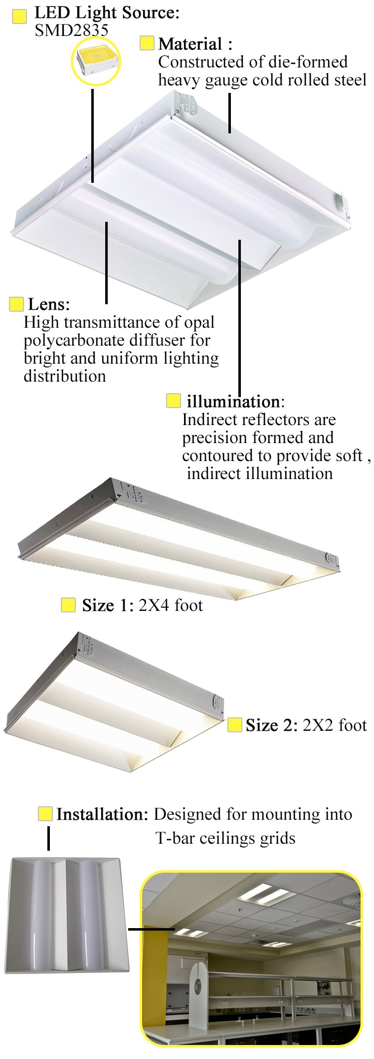 UL dlc led panel light 2X4 led troffer with 5 years warranty
