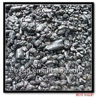 Quality modified coal pitch with good price