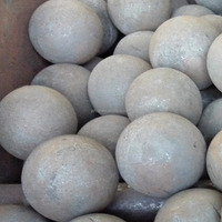 Sales of Forged Steel Ball for Mine Industry and Mining Mill as well as Ball Mill