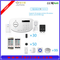 Best Smart Wireless Intelligent Burglar Alarm
