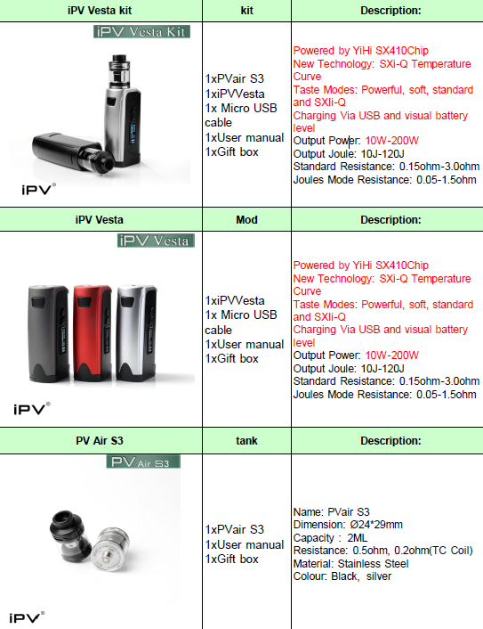 new arrival iPV Vesta Pioneer4you SXi-Q Temperature Curve 200w pioneer4you new ipv vesta