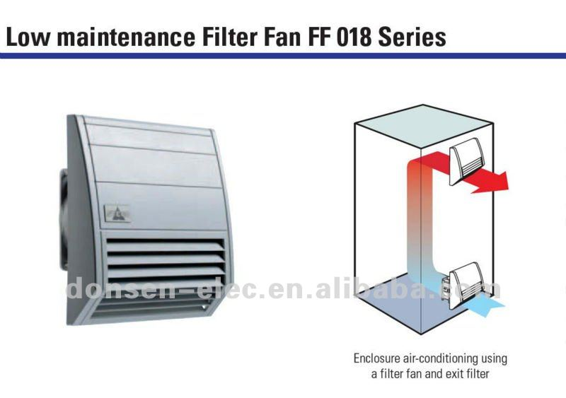 Filter Fan FF018 / used to provide an optimum climate in enclosures