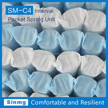 Mattress pocket spring for sofa cushion interval