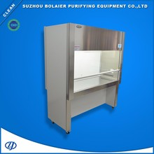 Safe Cleaning High Strength Hospital Desktop Laminar Flow Cabinet Dust Filter