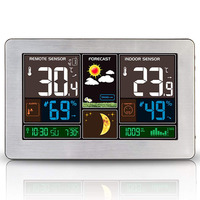 Wireless Weather Station Clock, Outdoor Indoor Thermometer Hygrometer with Sensor,LCD Touch Screen Battery Operated