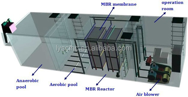 one package biological wastewater treatment plant/machine/system