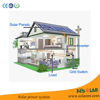 ground solar mounting structure solar mount roof hook pv mounting tracking system
