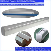 ONN-J01 600mm 1200mm Teardrop Cleanroom Light Fittings / Dust-proof Led Light Fixture / Tear Drop Light