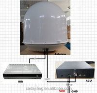 mobile tv satellite antenna