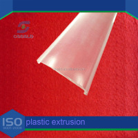 water swelling strip plastic