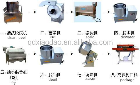 electric potato chips processing line, frozen french fries, potato chips making machine line