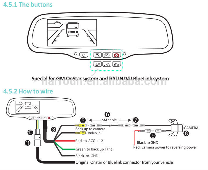 cadillac onstar rear view mirror wire diagram electrical wiring windshield rear view mirror cadillac onstar rear view mirror wire diagram explained wiring chevy rear view mirror replacement cadillac onstar rear view mirror wire diagram
