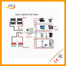 brand mppt solar inverter Off Grid Solar system 1000 watt solar panel