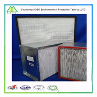 High quality and good performance mini-pleat hepa panel filter/air filter