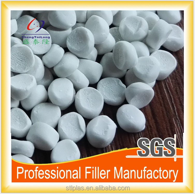 CaCo3/Calcium Carbonate Filler masterbatch supplier for Film and Injection