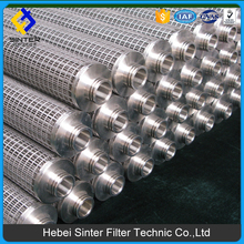 Hebei Factory customized SS 316 mesh perforated pleated candle filter