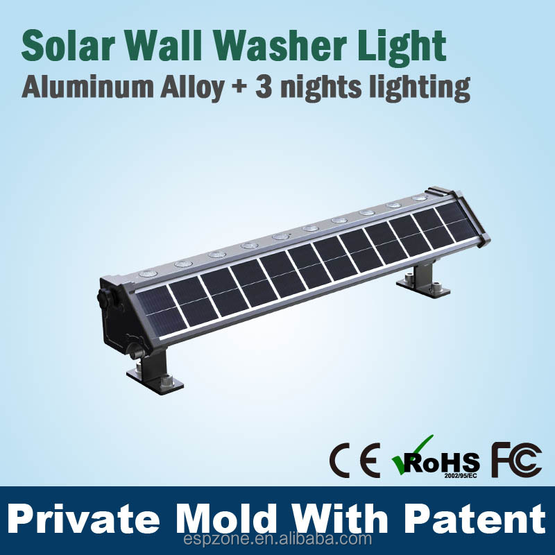 Professional external led wall lights with best quality and low price