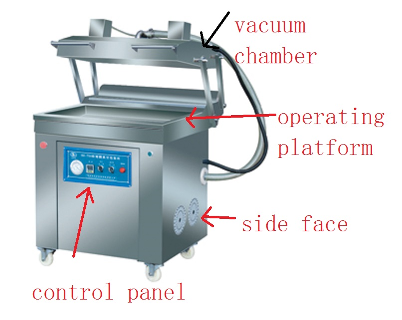 Airtight Vacuum Packing Machine Customer Can Claim For Compensation To Our Company