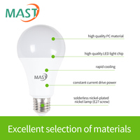 Alibaba express china Silicone 3 way led light bulb for home