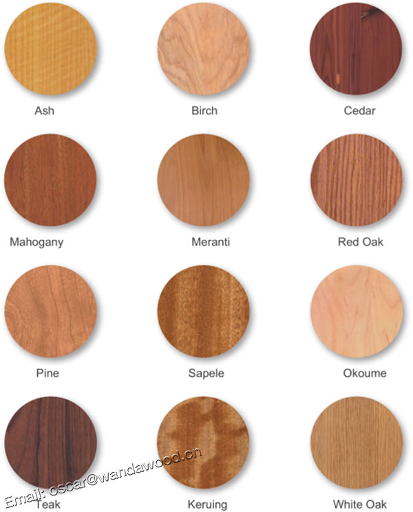 Factory direct sale cdx plywood buy