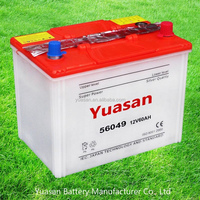 Yuasan Hot Producing Dry DIN 12V 60AH Lead Acid Auto Battery Rechargeable with Strong Glass Fiber Separators -56049