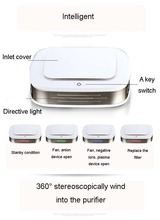 HF-WS06(06) Mini Car Air Purifier HEPA Ionizer Air Purifier 3 In 1 Car Home Air Fresher
